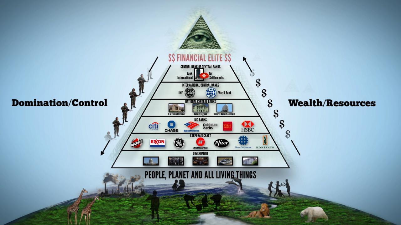 Follow Th eMoney Bank Pyramid
